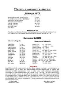 KP Brno 2016-kategorie